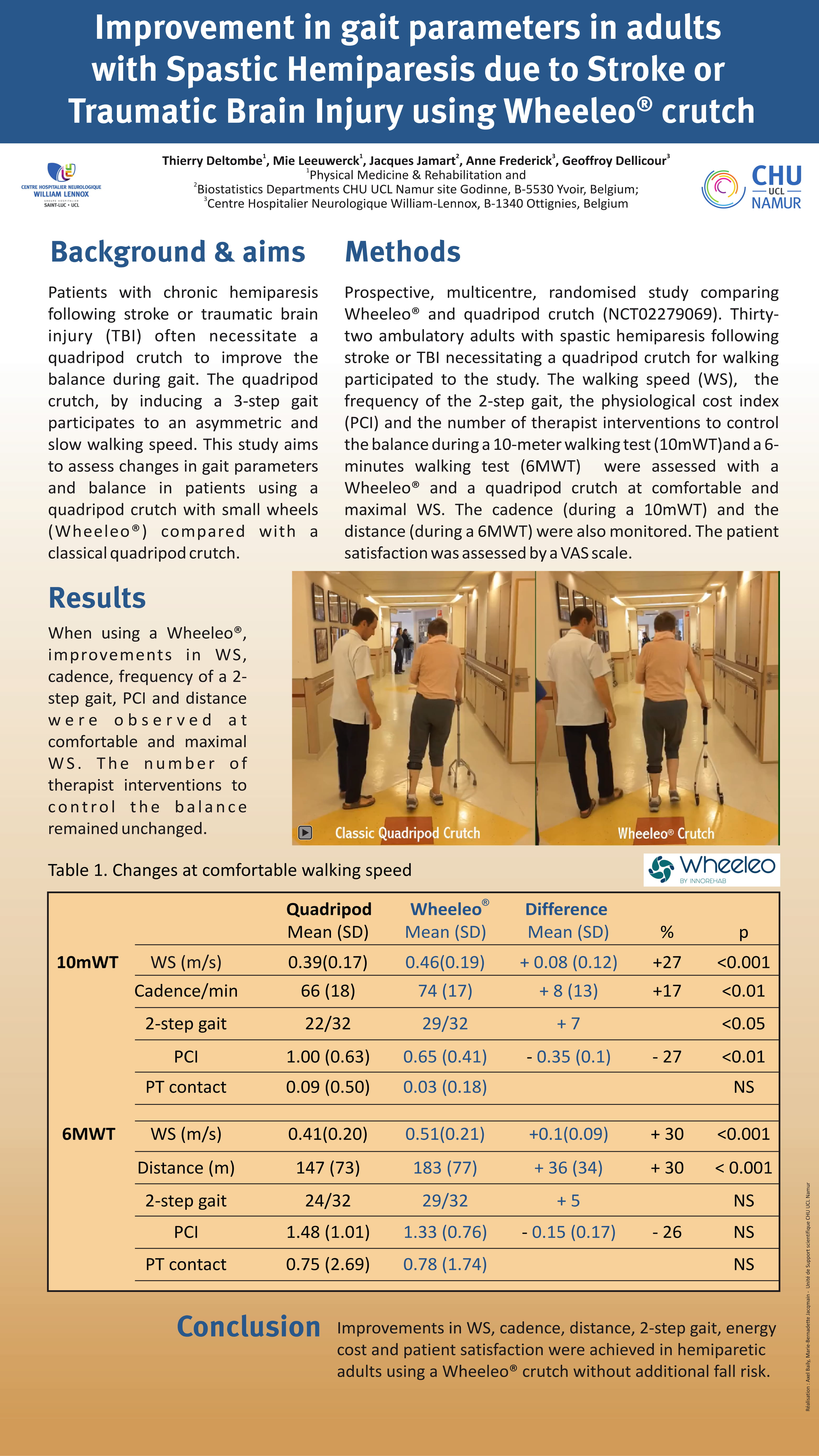 final C Improvement in gait parameters Wheeleo-1